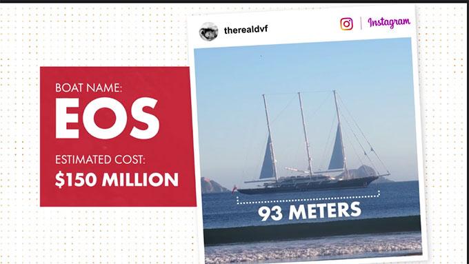 Diane Von Furstenberg từng nhiều lần khoe siêu du thuyền trên Instagram. Du thuyền này có thể chở đến 16 khách và 21 thuyền viên.