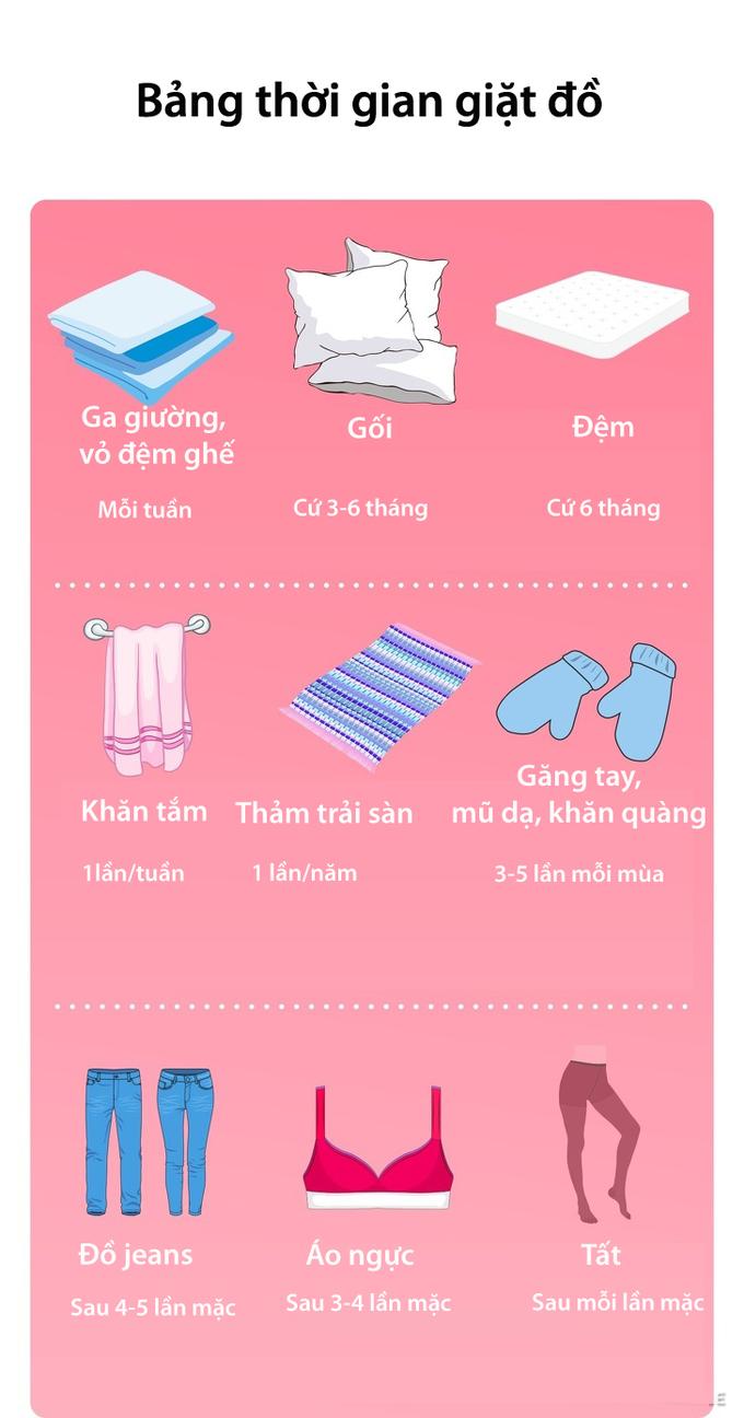 4 bảng chỉ dẫn làm sạch nhà cửa khi bạn không thuê người giúp việc