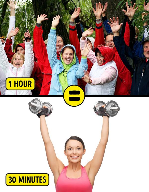 Cười nhiều hơn Cười trong một giờ có thể giúp bạn tiêu đốt calories tương đương với nửa giờ tập tạ. Cười nhiều hơn cũng là một cách thư giãn tinh thần hiệu quả.