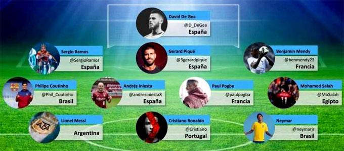 Đội hình 11 ngôi sao hot nhất mạng xã hội ở World Cup 2018