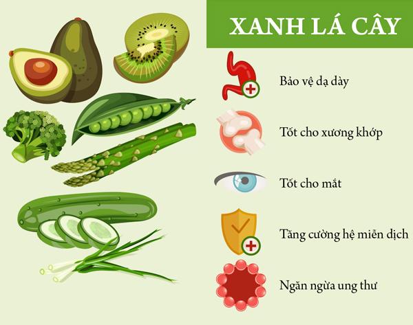 Thực phẩm màu xanh lá cây chứa nhiều chất diệp lục, có tác dụng thải độc, hỗ trợ duy trì cân nặng. Các thực phẩm có màu xanh lá cây thường được sử dụng gồm dưa chuột, rau mùi tây, rau diếp, bông cải xanh, táo xanh, đậu Hà Lan...