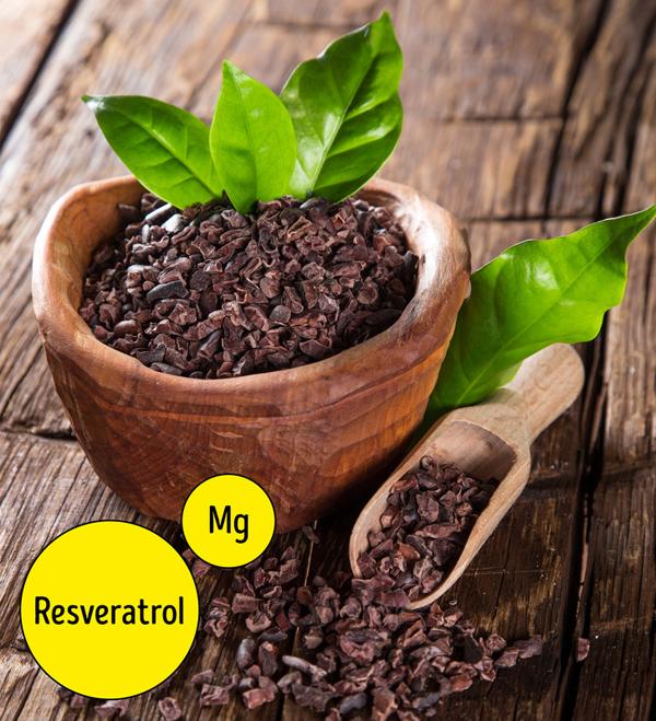 Bột cacao chứa resveratrol, một chất chống oxy hóa mạnh mẽ.Giống như tất cả các chất chống oxy hóa khác, chất này giúp bảo vệ và sửa chữa làn da bị tổn thương do ánh nắng mặt trời, ngăn ngừa các dấu hiệu lão hóa sớm. Cacao cũng là một trong những thực phẩm rấtgiàu magie - khoáng chất giúp làm giảm kích ứng da.