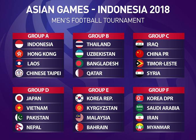 Các bảng đấu môn bóng đá nam Asiad 2018. Ảnh: Goal.