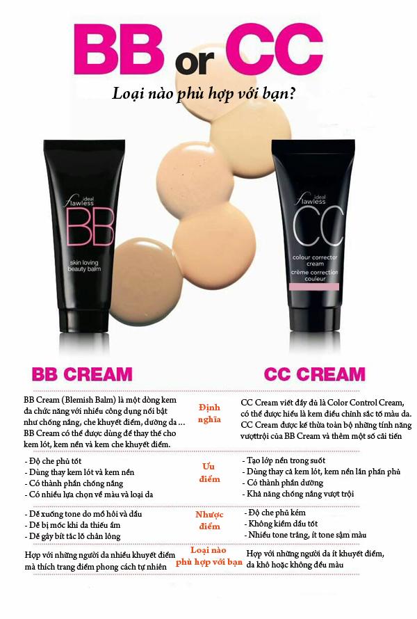 BB Cream hay CC Cream hợp với bạn hơn?