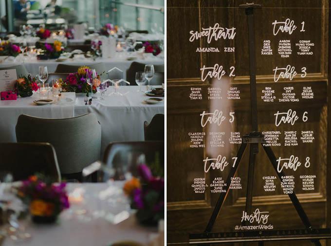 Cô dâu dùng mực acrylic trắng viết lên tấm bảng trong suốt nhằm thông báo vị trí chỗ ngồi của khách mời. Trong hôn lễ của người nước ngoài, tân lang tân nươngthường sắp xếp chỗ ngồi cho khách mời từ trước và ưu tiên những người đã biết nhau được ngồi cạnh nhau.