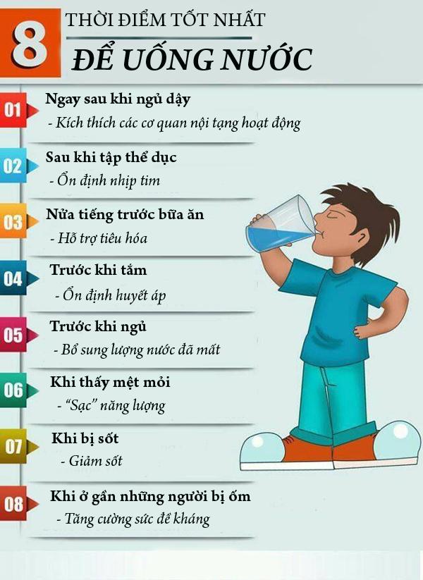 8 thời điểm nên uống đủ nước để đẹp đủ đường