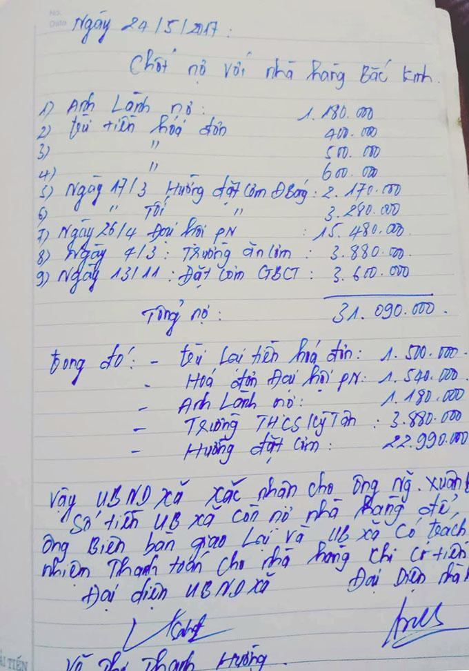 Biên bản nợ của xã Kỳ Tân. Ảnh:H.L
