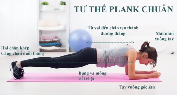 Lỗi sai nhiều người dễ mắc phải khi tự tập plank - 1