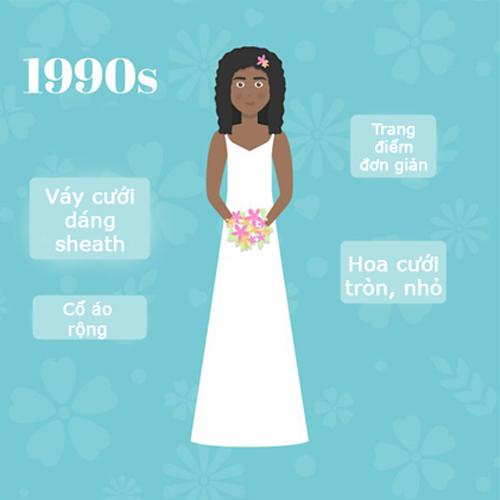 Đến thập niên 1990, các cô dâu ưa chuộng váy cưới tối giản, ít họa tiết trang trí. Váy được thiết kế ôm sát nửa trên vớidáng sheath.Nhà thiết kế chú trọng hơn trong việc thể hiện sự gợi cảm của người phụ nữ qua việc để lộ bờ vainhưng không quá đà.