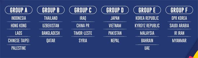 Bảng đấu của Việt Nam ở Asiad không bị xáo trộn