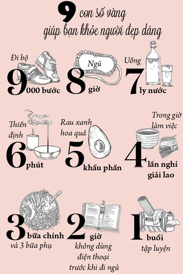 Tuân thủ 9 con số vàng mỗi ngày để khỏe người, đẹp dáng