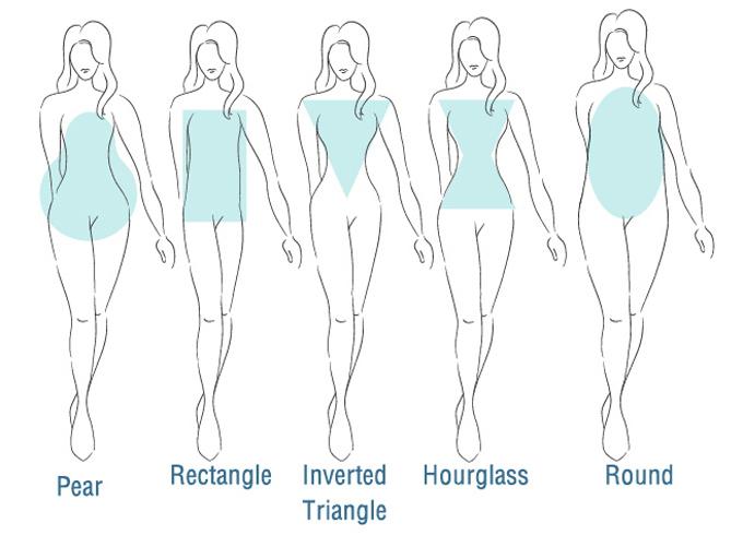 Hãy xem thử cơ thể bạn thuộc trường hợp nào trên đâyđể lựa chọn kiểu váy hợp nhất, đẹp nhất nhé.
