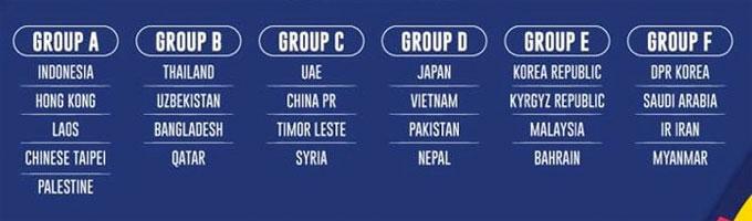 Đội UAE thế chỗ Iraq ở bảng đấu bóng đá nam Asiad 2018