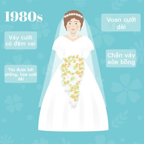 Thời trang cưới những năm 1980 kịch tính hơn cả như để bù lại sự đơn giản của thập niên trước. Từ bó hoa cho tới váy cưới, voan cưới, mọi thứ đều có kích cỡ lớn hơn. Cô dâu chọn váy cưới có tayáo phồng lớnvà đệm vai. Cổ áo được đẩy lên cao.