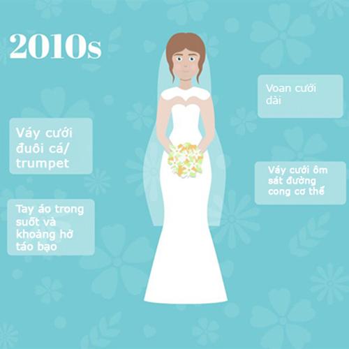 Vào những năm 2010, cô dâu yêu thích váy ren, cổ illusion (cổ được may bởi voan mờ) và có những khoảng hở táo bạo. Các thiết kế váy trumpet hoặc đuôi cá(có đường xẻ từ đùi, đầu gối)trở thành lựa chọn bắt trend. Thời trang váy cưới đương đại đón nhận sự trở lại của voan cưới truyền thống và cách trang điểm, làm tóc nhẹ nhàng.