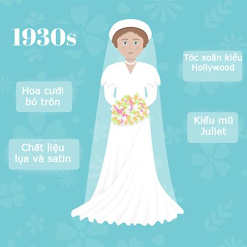 Thời trang cưới những năm 1930tái hiệnvẻ đẹp cổ điển của những minh tinhHollywoodthời bấy giờ. Váy cưới có cổ chữ V, dài tay và được thiết kế theo hướng rủ xuống. Thời kỳ này, nếu khả năng tài chính eo hẹp, cô dâu thường chọn vải rayon thay thế cho chất liệulụa hoặc satin. Váy cưới được may bằng rayon vẫn mang đến độ bóng đẹp giống như các loại vải đắt tiền.