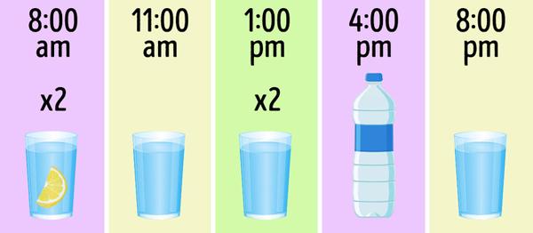 Uống nước theo giờ Không phải chờ đến khi bạn cảm thấy khát mới uống nước mà các chuyên gia dinh dưỡng đều khuyên rằng, bạn nên uống nước theo giờ để vừa cung cấp nước đầy đủ cho cơ thể, vừa làm đẹp da và vóc dáng. Uống nước chanh ấm với một chút mật ong vào buổi sáng giúp làm ấm dạ dày, đánh thức cơ thể. Uống nước trước và sau bữa ăn trưa giúp thúc đẩy tiêu hóa và làm bạn no bụng nhanh hơn, hạn chế ăn nhiều. 4h chiều là lúc cơ thể dễ mệt mỏi sau cả ngày dài làm việc, bạn nên bổ sung nước để tăng cường năng lượng. Uống nước sau bữa ăn tối và trước khi đi ngủ giúp hỗ trợ tiêu hóa nhanh, giảm tích tụ mỡ thừa.