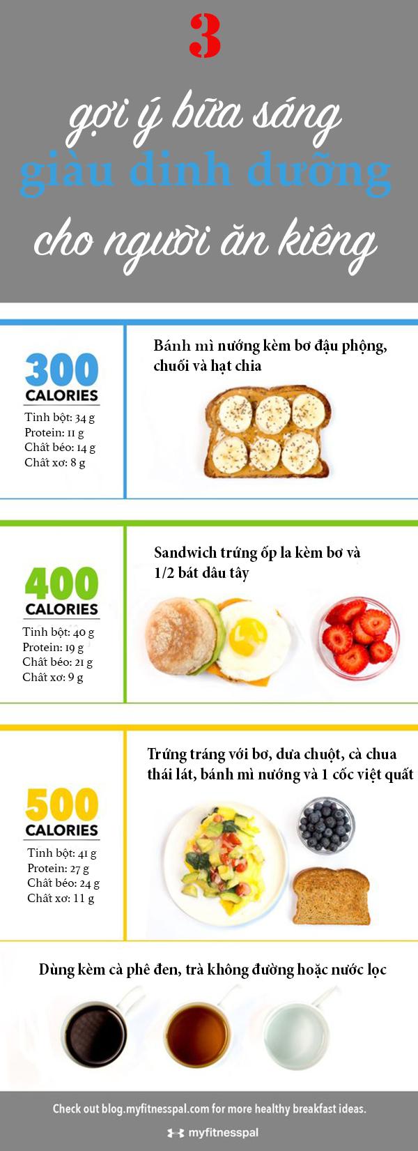 3 gợi ý bữa sáng giàu dinh dưỡng cho người giảm cân