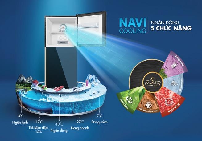 Những ưu điểm của tủ lạnh AQUA Navi Cooling