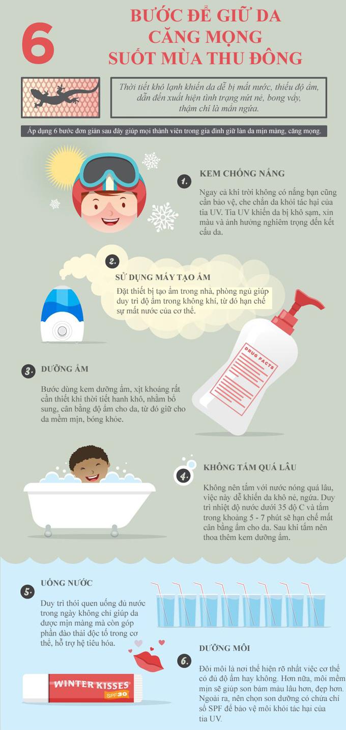 6 việc nên làm đễ giữ d