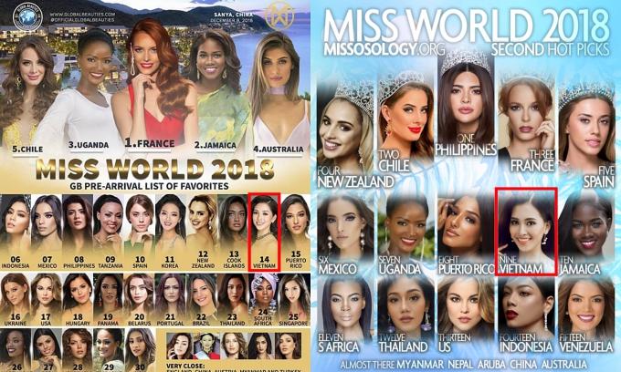 Global Beauties (trái) đánh giá Tiểu Vy ở vị trí thứ 14. Riêng Missosology dự đoán đại diện Việt Nam vào top 10.