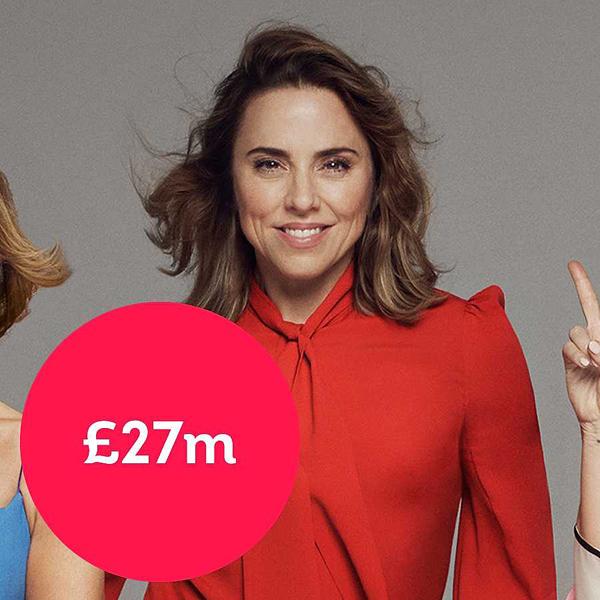 Đứng thứ ba là Melanie C với 27 triệu bảng Anh (814 tỷ đồng). Mel C là thành viên duy nhất có sự nghiệp solo thành công sau khi rời nhóm Spice Girls. Cô đã phát hành album thứ bảy vào năm 2016. Cô cũng diễn ở nhà hát kịch West End tại London và làm giám khảo cuộc thi Asias Got Talent. Nữ ca sĩ 44 tuổi  hiện là mẹ đơn thân của cô con gái 9 tuổi và sống tại biệt thự 1 triệu bảng Anh ở vùng ngoại ô Catbrook, Monmouthshire.
