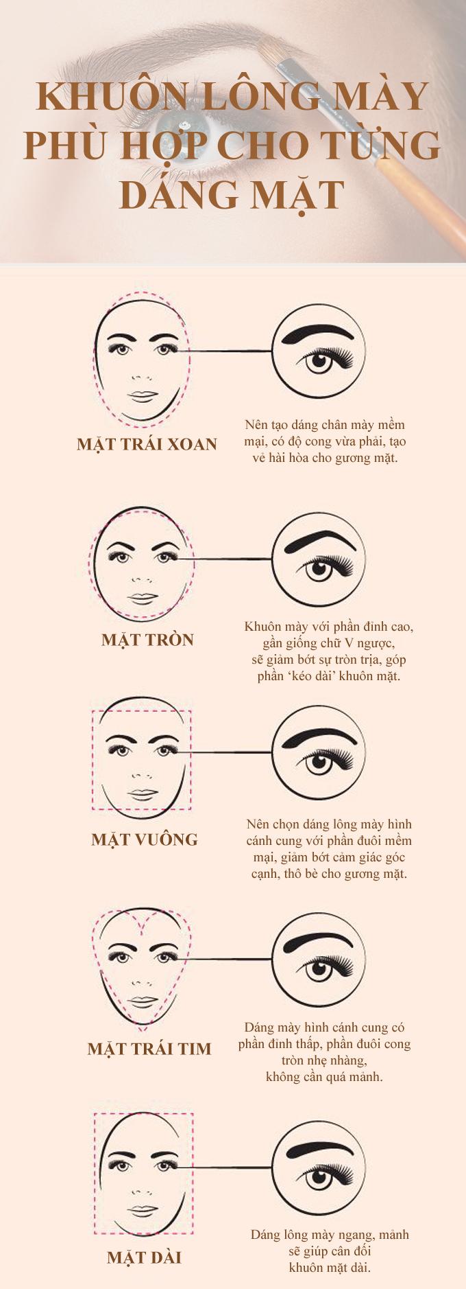 Dáng lông mày chuẩn cho từng khuôn mặt