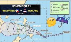 Bão lớn có thể ảnh hưởng trận Thái Lan - Philippines