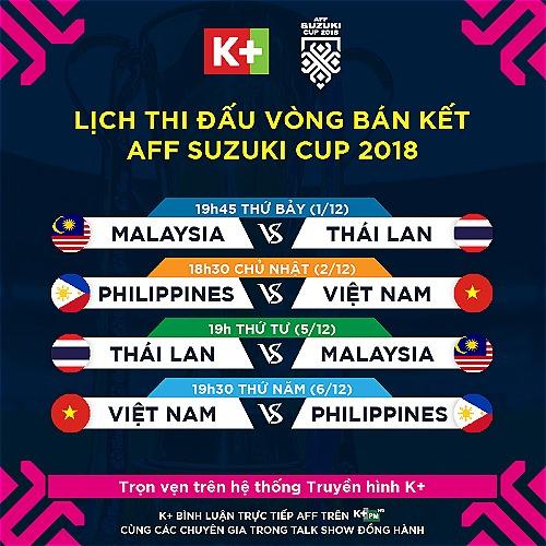 Khán giả có thể theo dõi trọn vẹn các trận đấu từ bán kết đến chung kết AFF Cup 2018 trên các kênh thể thao của K+ và ứng dụng myK+.