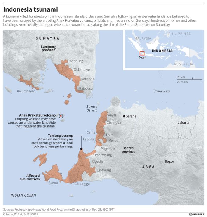 Trong hình, những vùng đỏ bị sóng thần đánh nằm quanh eo Sunda, núi lửa Krakatoa (điểmkhoanh tròn nằm giữa)phun trào là nguyên nhân.Các nước Anh, Australia và Canada đều cố vấn người dân không nên lại gần biển những vùng trên trongvài hôm nữa. Sứ quán Mỹ tại Indonesia cho biết sẵn sàng hỗ trợ. Đồ họa: Reuters.