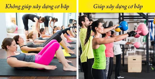Pilates, yoga hay khiêu vũ không giúp xây dựng cơ bắp Bạn có thể giảm cân, giải tỏa căng thẳng, cải thiện sức khỏekhi tập pilates, yoga hay khiêu vũ nhưng không thể xây dựng cơ bắp chỉ nhờ những bài tập này. Bạn cần tập tạ, HIIT hay cardio để có được thân hình săn chắc.