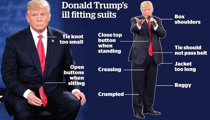Trang phục của ông Trump bị chỉ ra nhiều điểm thiếu chỉn chu như quá rộng, nhăn nhúm. Ảnh: Sydney Morning Herald.