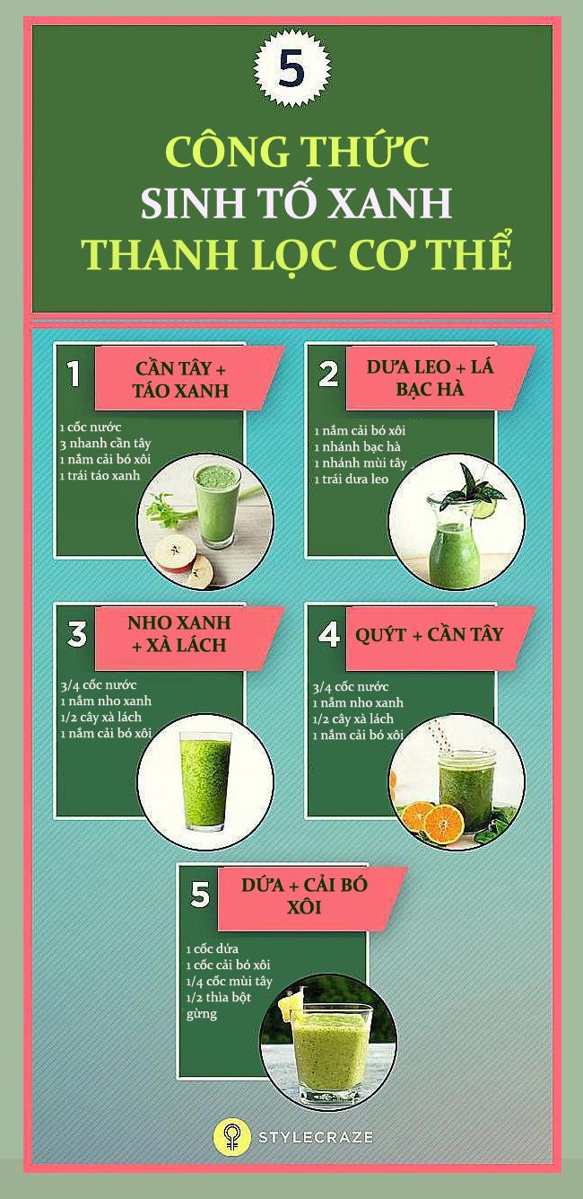 5 công thức sinh tố thanh lọc cơ thể