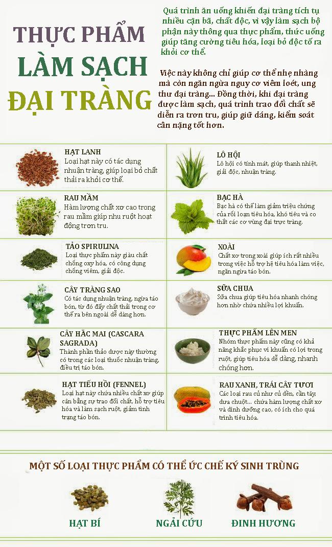 12 loại thực phẩm bình dân giúp đường ruột khỏe mạnh