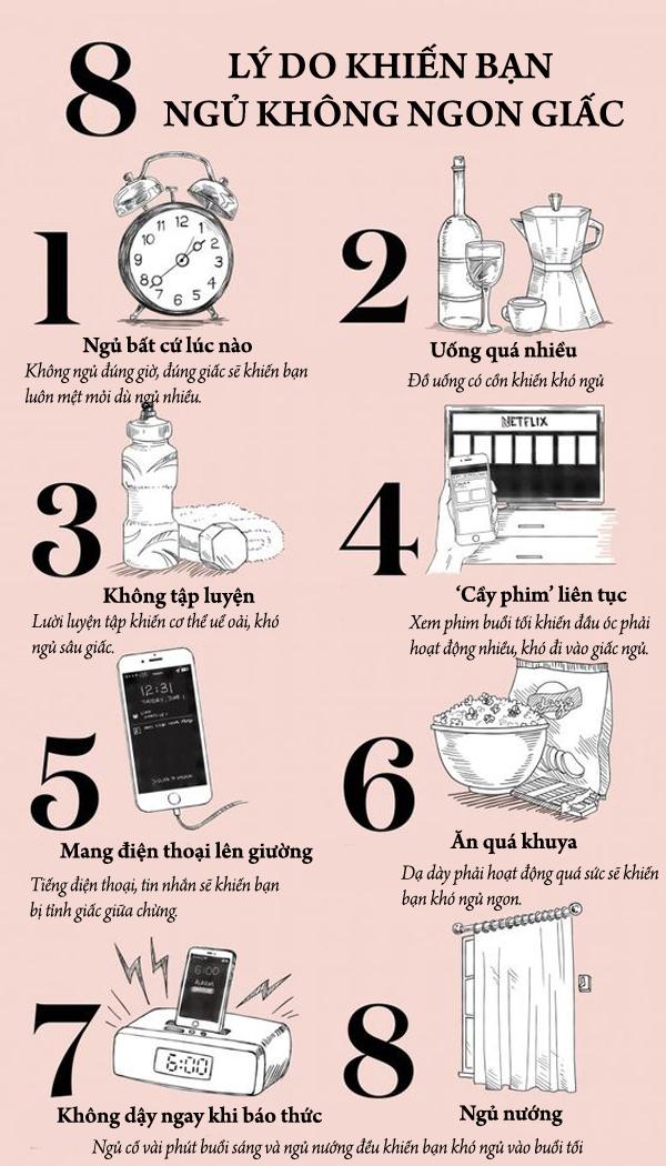 8 lý do khiến bạn ngủ không ngon giấc, đặc biệt dễ gặp vào cuối tuần