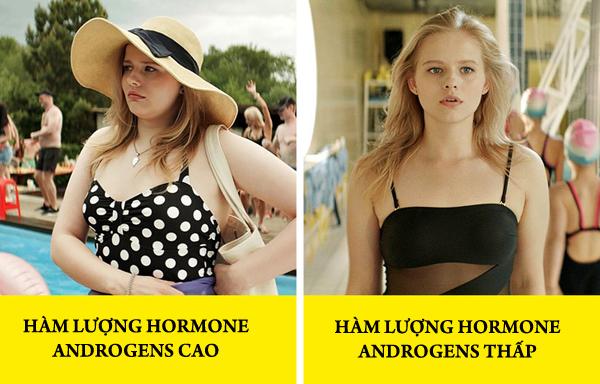 Hàm lượng hormone androgens tăng cao Androgens là hormone nam. Khi hàm lượng hormone nam trong cơ thể phụ nữ tăng cao, bạn có thể phải đối mặt với nhiều vấn đề như rối loạn kinh nguyệt, khó mang thai, hội chứng buồng trứng đa nang và ảnh hưởng đến cân nặng.