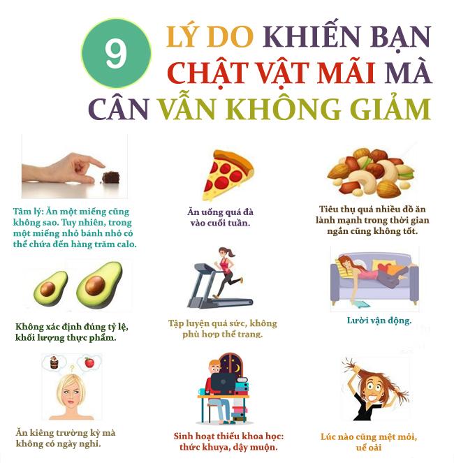 9 lý do khiến bạn chật vật mà mãi cân nặng vẫn không giảm