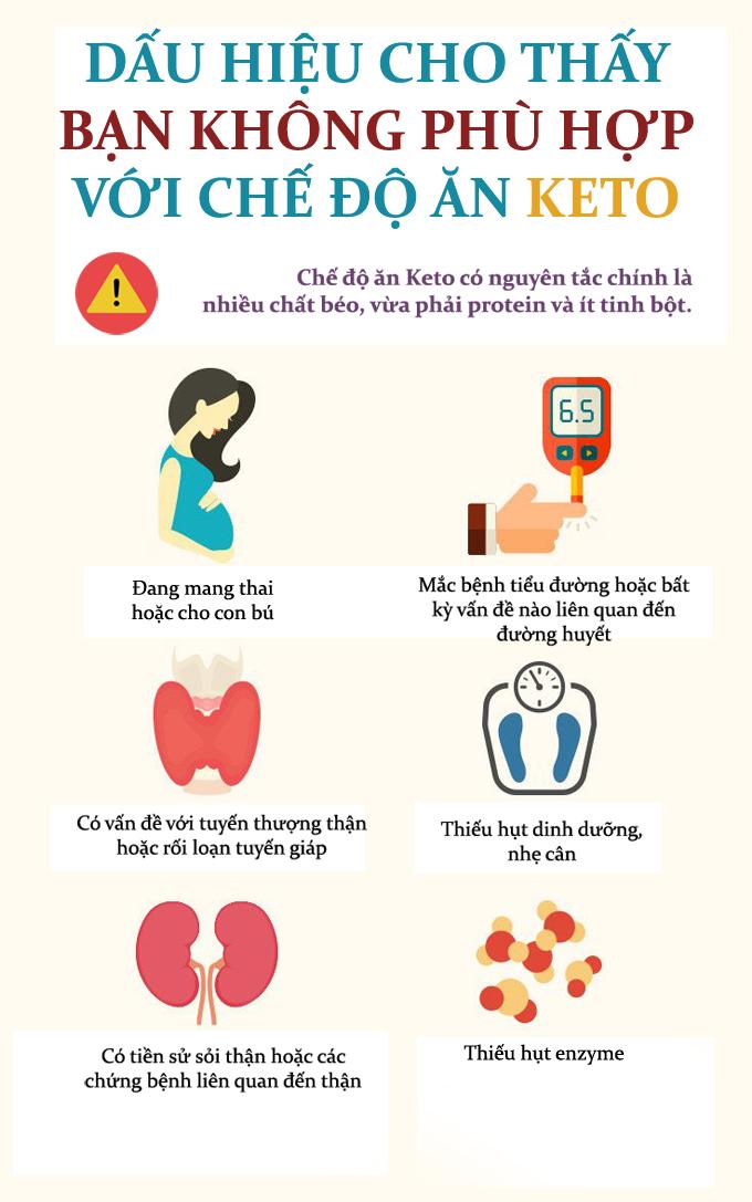6 hiệu cơ thể cho thấy bạn không phù hợp với chế độ ăn Keto