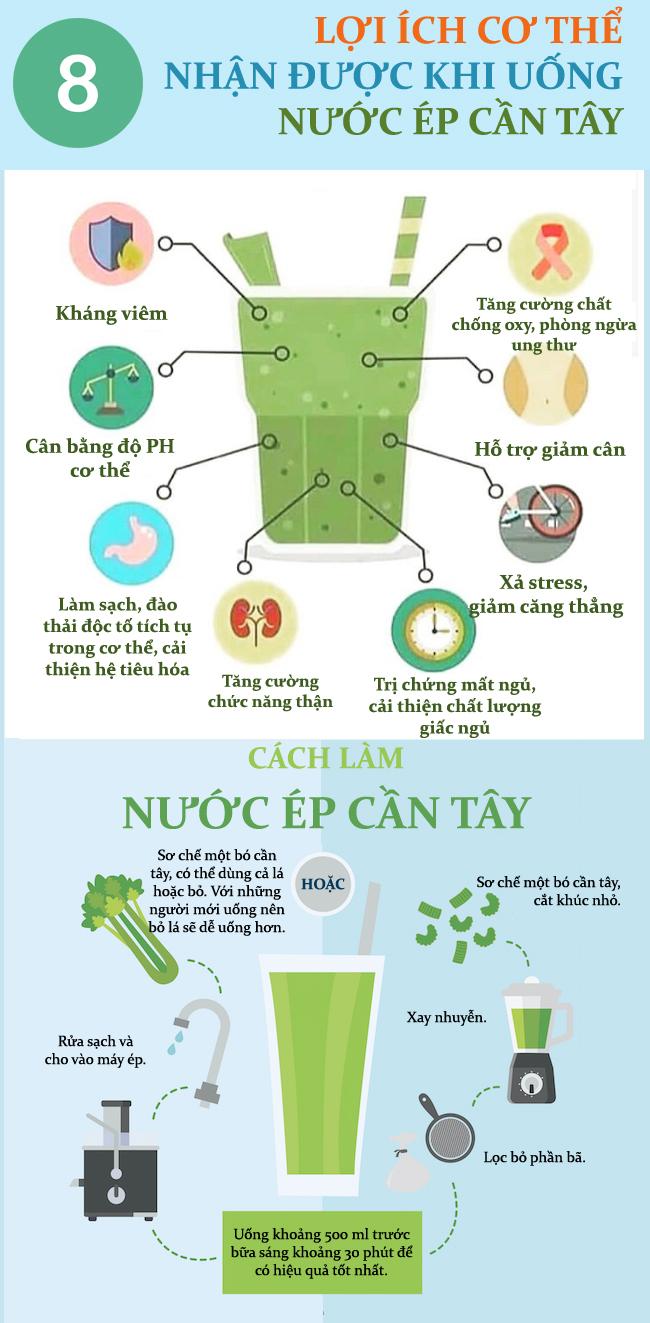 8 lợi ích cơ thể nhận được khi chăm uống nước ép cần tây
