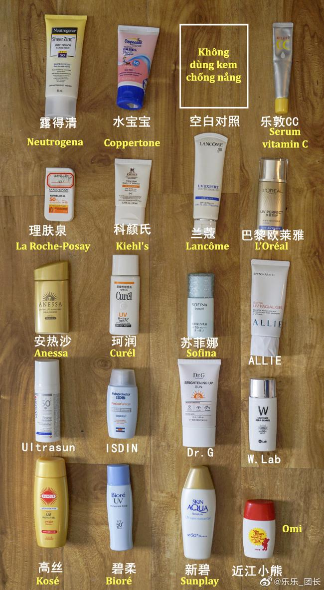 19 sản phẩm xuất hiện trong thí nghiệm bao gồm một loại serum vitamin C.