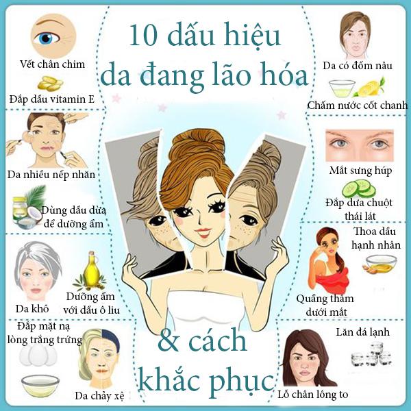 10 dấu hiệu da bắt đầu lão hóa và cách khắc phục