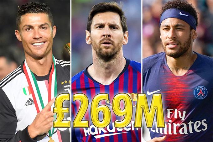 Messi, Ronaldo và Neymar chiếm ba vị trí dẫn đầu bảng xếp hạng các VĐVkiếm tiền giỏi nhất thế giới với tổng thu nhập của ba người là 269 triệu bảng. Ảnh: The Sun.
