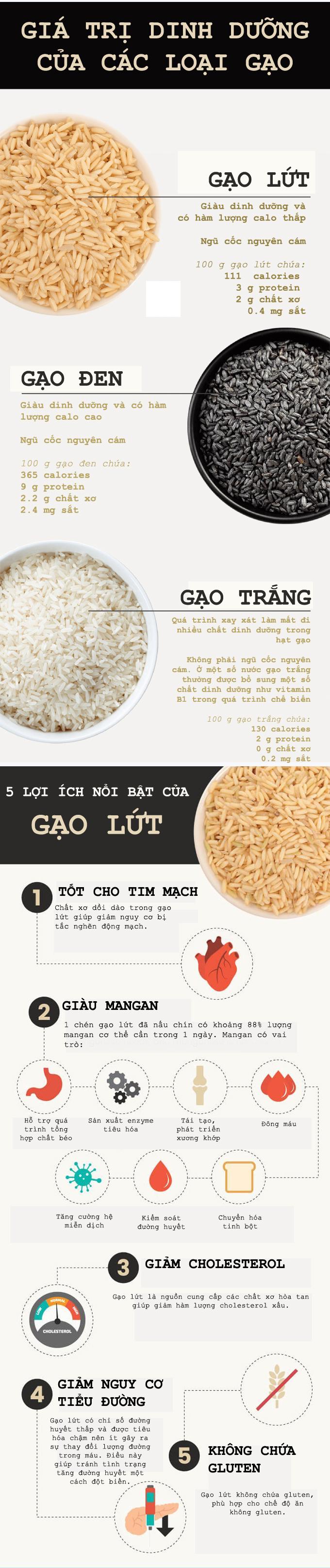Lý do gạo lứt thường có trong chế độ ăn giảm cân