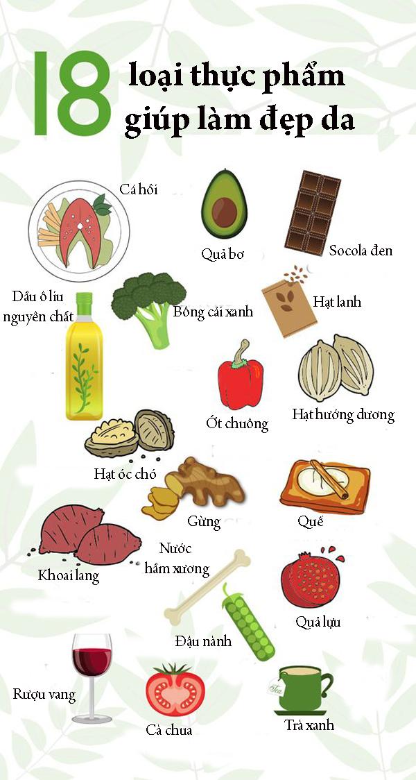 18 loại thực phẩm ăn vào là đẹp da
