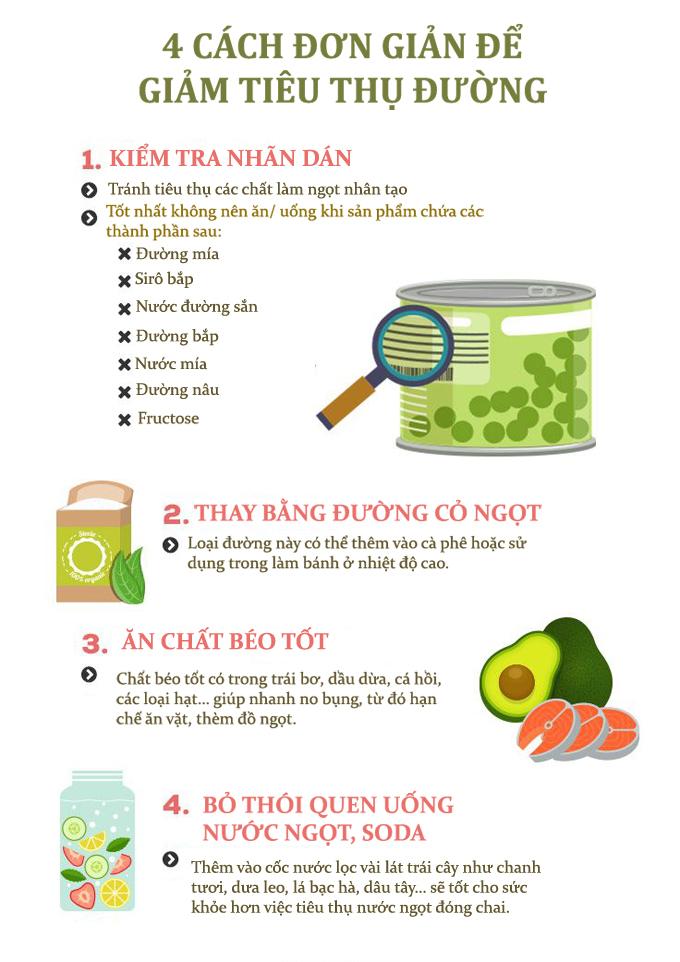4 thói quen giúp giảm dần lượng đường khỏi chế độ ăn hàng ngày