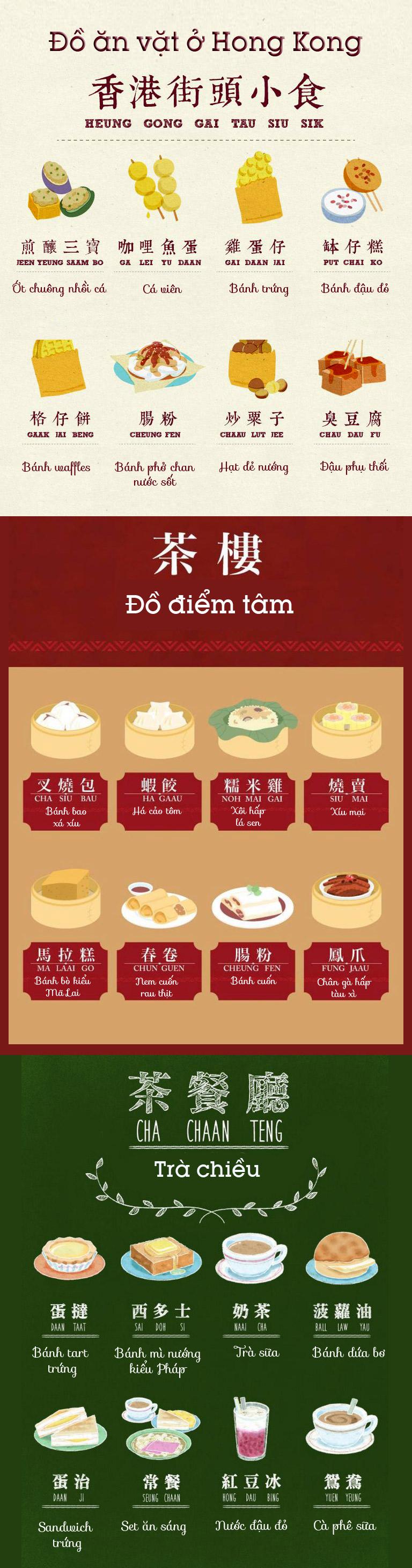 Cẩm nang ẩm thực 'ăn hết cả Hong Kong'