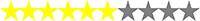 Ngoisao.net chấm 6/10 điểm.