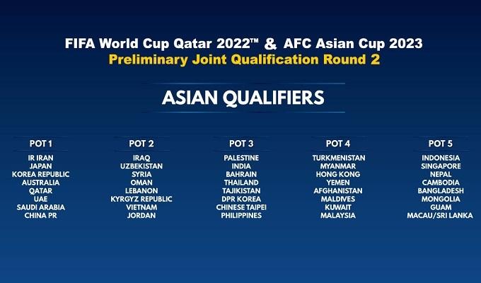 Việt Nam có thể nằm chung bảng với Thái Lan ở vòng loại WC 2022.