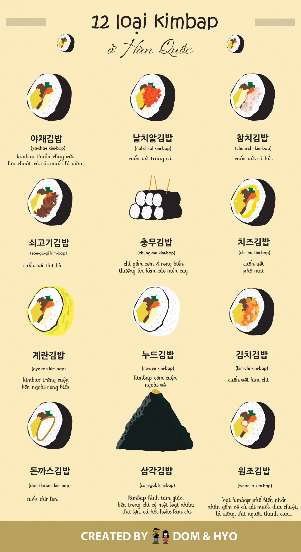 12 loại cơm cuộn 'thèm rỏ nước miếng' ở Hàn Quốc