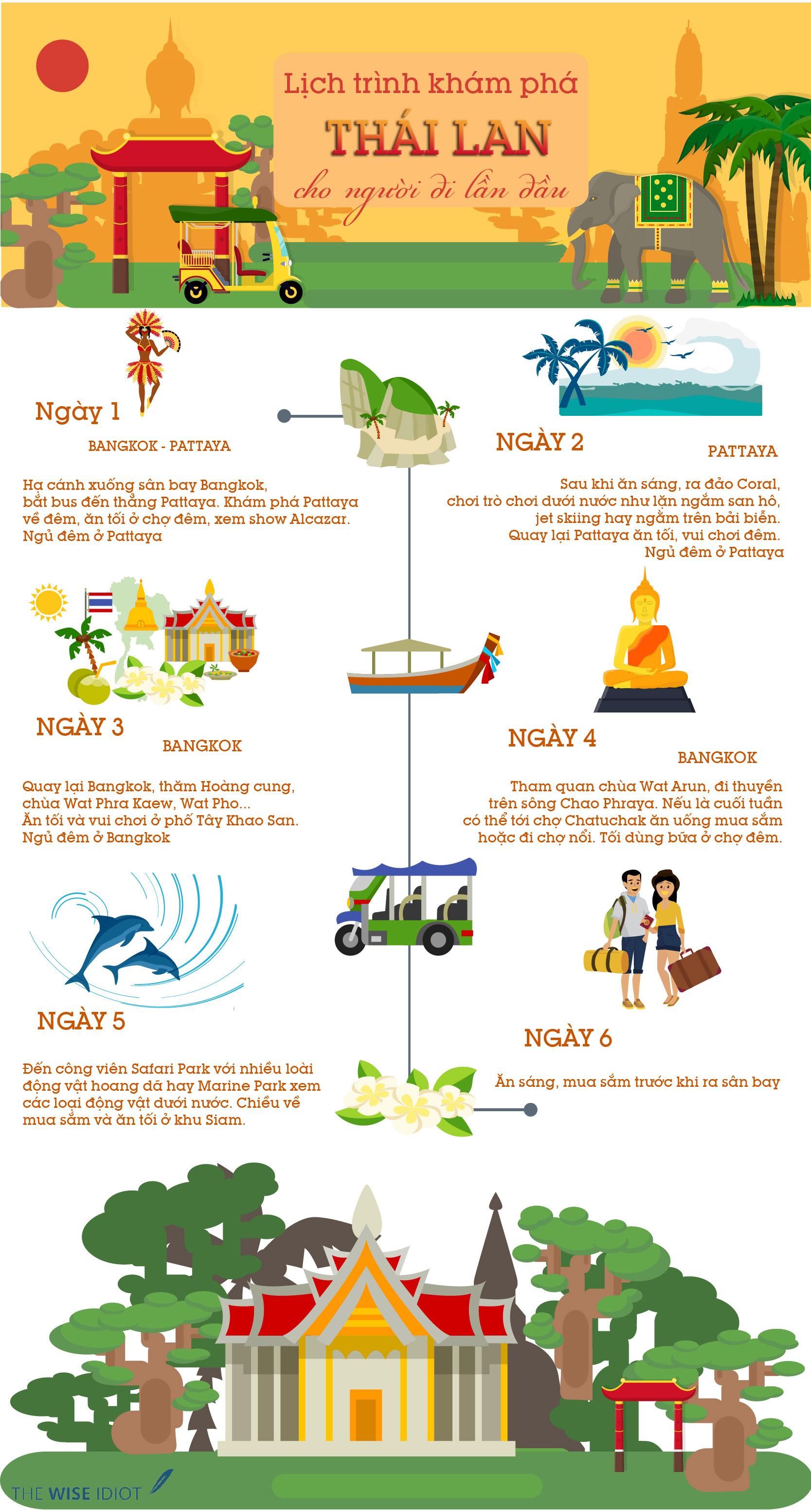 Gợi ý lịch trình Thái Lan cho người lần đầu đi tự túc